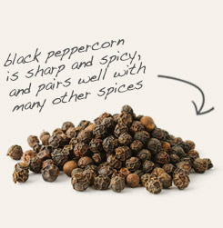 [ tip: Combine vitex berries with ground black pepper in seasoning blends. ~ from Monterey Bay Spice Company ]