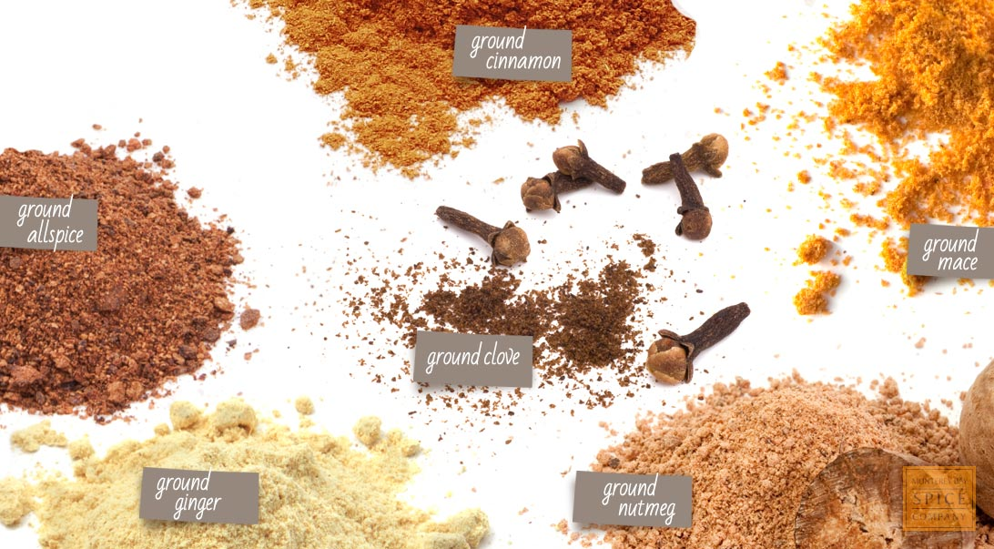 DIY Pumpkin Pie Spice Mix Set